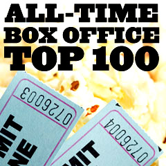 Top 100 All-Time Box Office Blockbusters