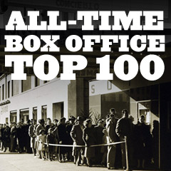 All-Time Box Office Top 100
