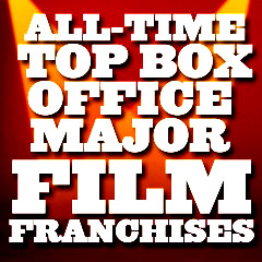 all time top film franchises box office party