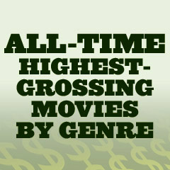 All-Time Highest Grossing Movies By Genre