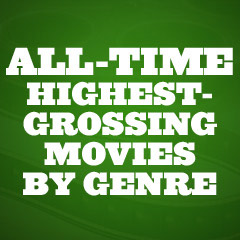 Highest-Grossing Films by Genre