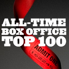 box office movies